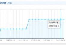 百度索引量和site语法结果的不同之处