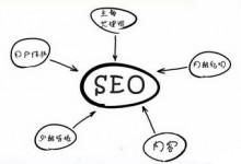 白帽SEO只是不作弊的网站优化吗?