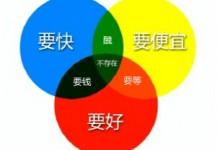 网站建设合作步骤