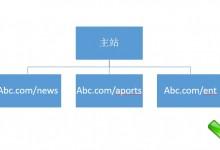 转载百度站长平台:【官方说法】关于网站结构&目录结构搭建的友好提示
